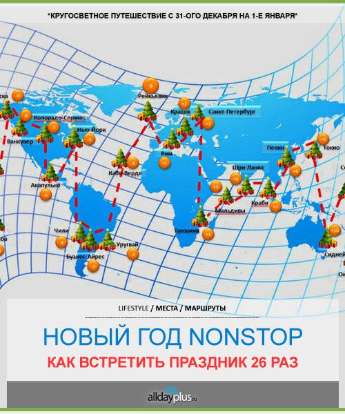 Индонезия на карте мира | Инфокарт – все карты сети