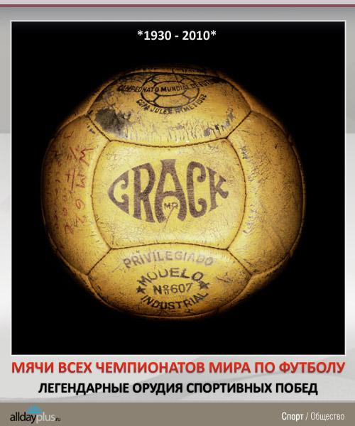 Мячи всех чемпионатов мира по футболу 1930 - 2010. Легендарные орудия спортивных побед