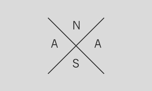 Hipster Branding. Логотипы по-хипстерски