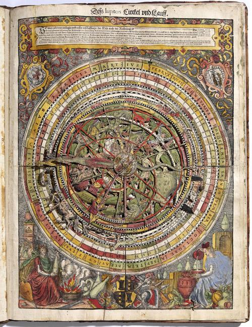 измерение углов с помощью астролябия: